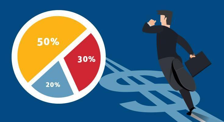 La estrategia del 50-20-30 para organizar tu presupuesto